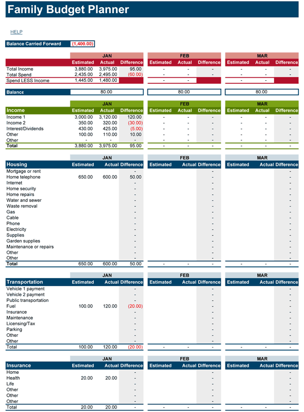 Download free Family Budget Spreadsheet for Microsoft Excel. A