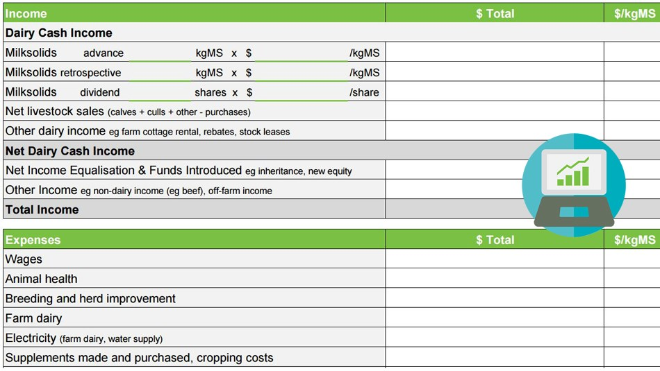 Farm Budget Spreadsheet Livestock Poultry Business Plan Free
