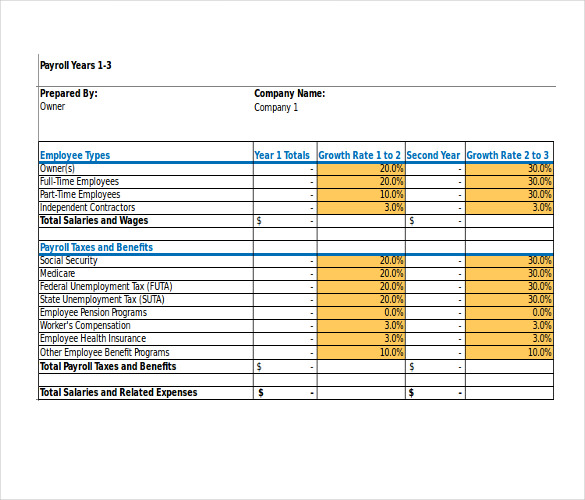 Budget Spreadsheet Template Excel Free Personal Monthly Uk Finance