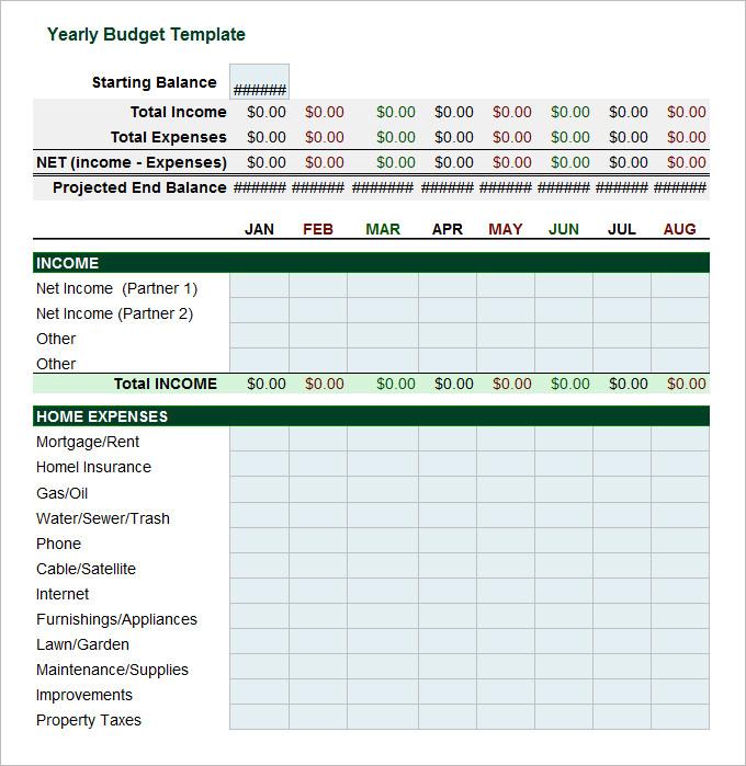 annual budget templates   Sazak.mouldings.co