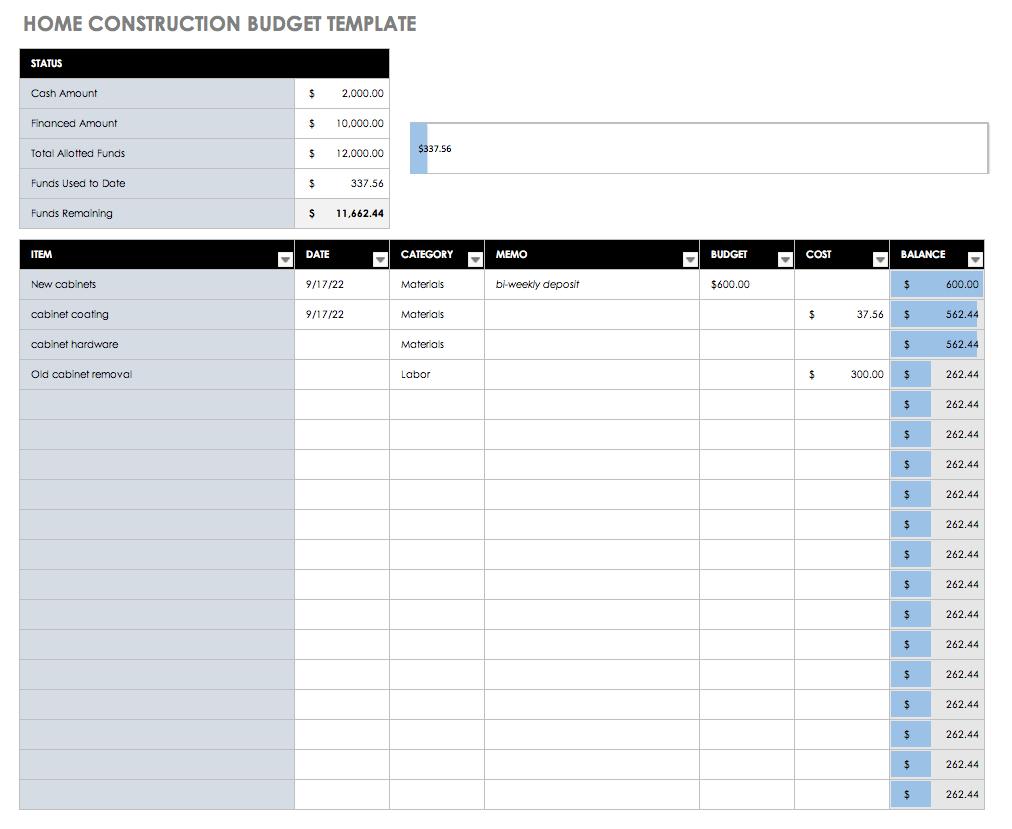 basic home budget   Sazak.mouldings.co