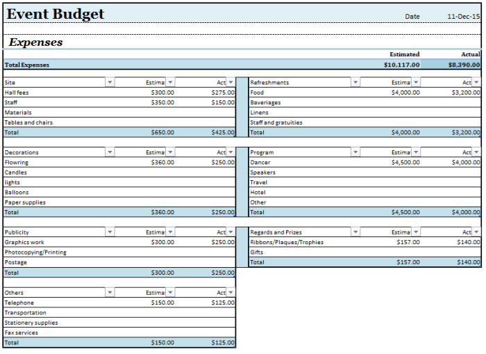 Free Event Budget and Cost Planning Templates (Excel Worksheets)