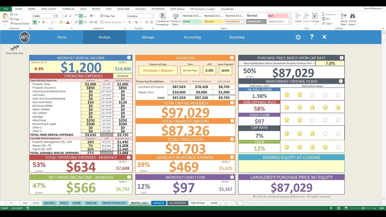 Download Home Renovation Budget Spreadsheet Template FREE Trial