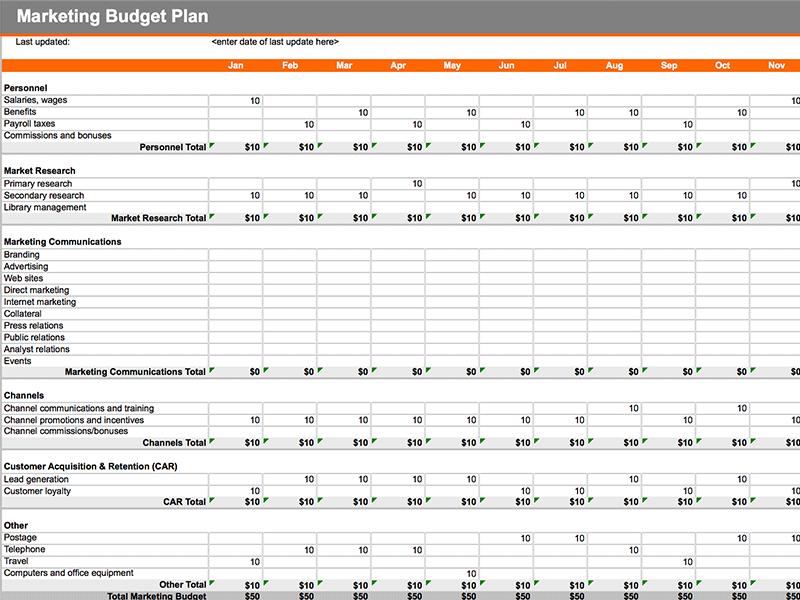 7 Free Marketing Budget Templates   Marketing.com.au