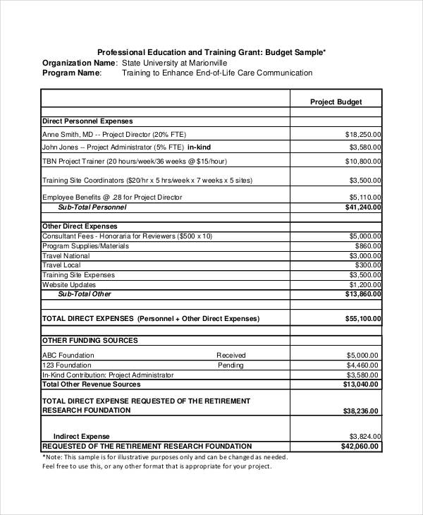 Training Grant Budget Template , Grant Budget Template , Grant