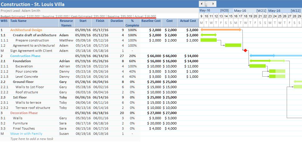 Project Budget Template   Gantt Chart Excel Template