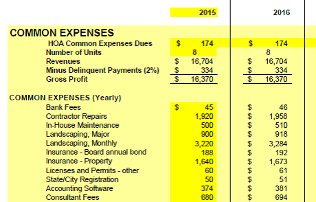 hoa budget template cheap reserve study excel template with sample