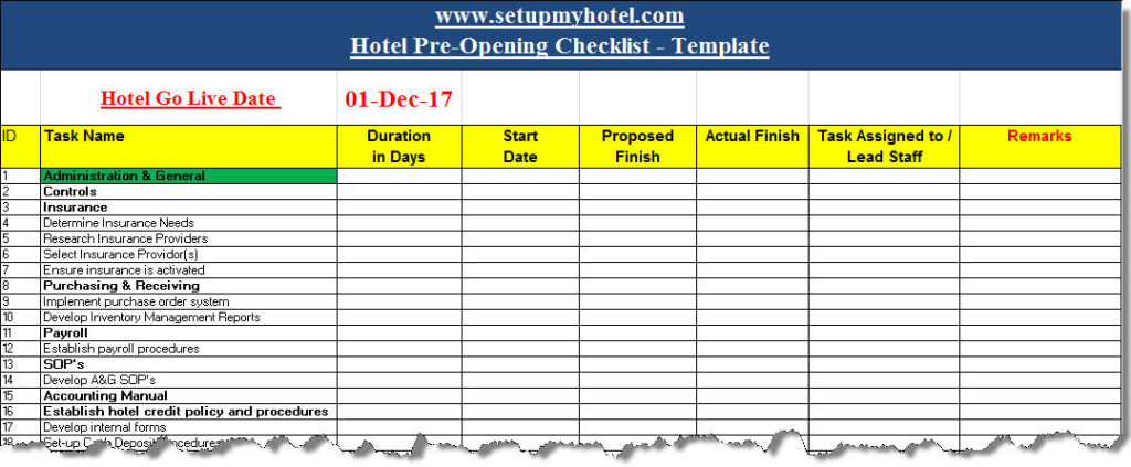 hotel pre opening budget template hotel pre opening budget