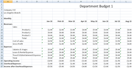 Hotel Budget Spreadsheet Excel | Business Templates