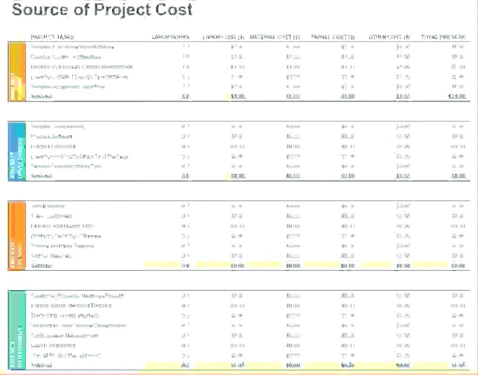 hotel operating budget template business hospital budget template