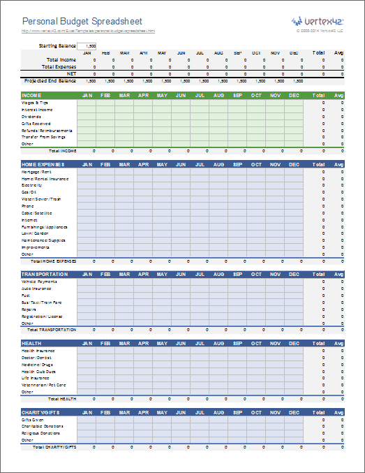 Personal Budget Spreadsheet Template for Excel