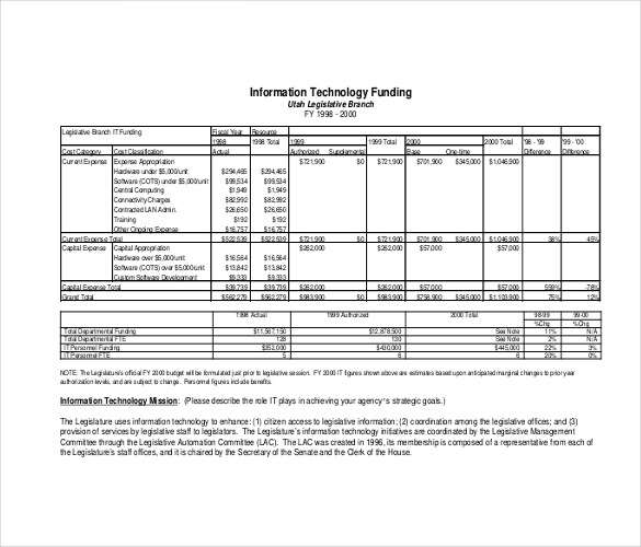 IT Budget Template   8+ Free Word, Excel, PDF Documents Download
