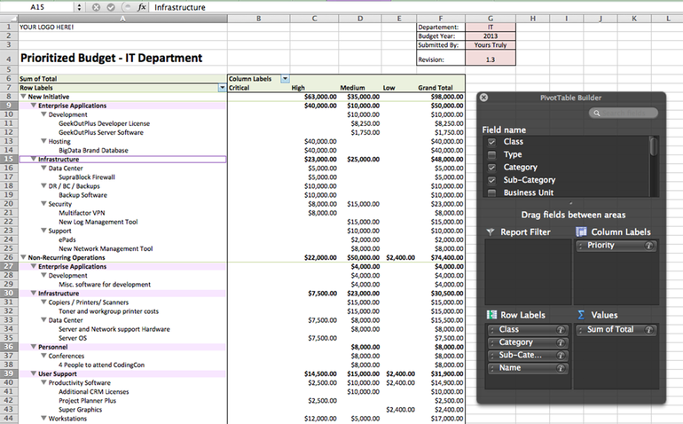 Simplify IT budgeting year round with our template and tips | ZDNet