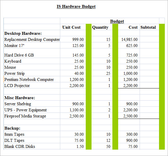 Information Technology Budget Template Xls | Selidba