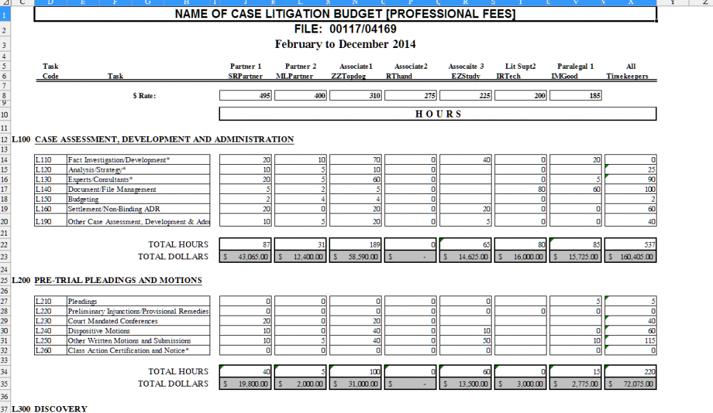 The Lawyer's Tool Box  Litigation Task Based Budget Excel