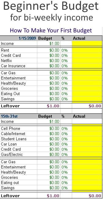 7+ Student Budget Templates   Free Word, PDF Documents Download