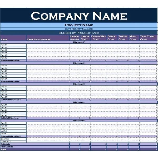 Manpower Budget Template Excel Labor Tracking Spreadsheet