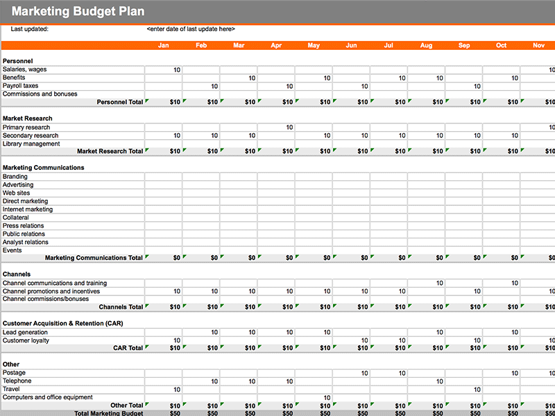How to Manage Your Entire Marketing Budget [Free Budget Planning