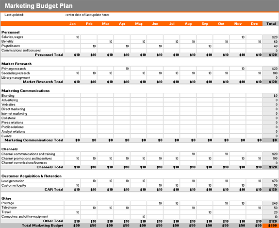 Marketing plan budget template from Microsoft. | Free Marketing