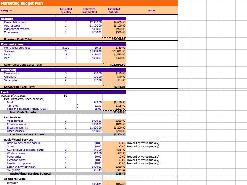 marketing plan budget template samples Download excel