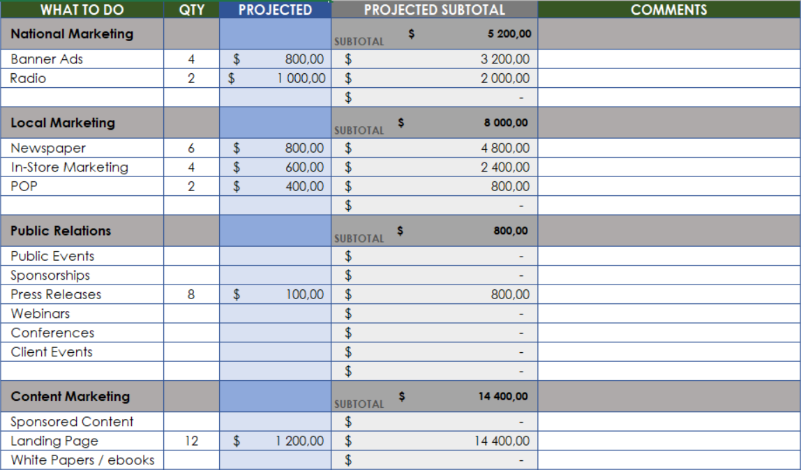 Marketing Budget Template | Free Download | Excel Template