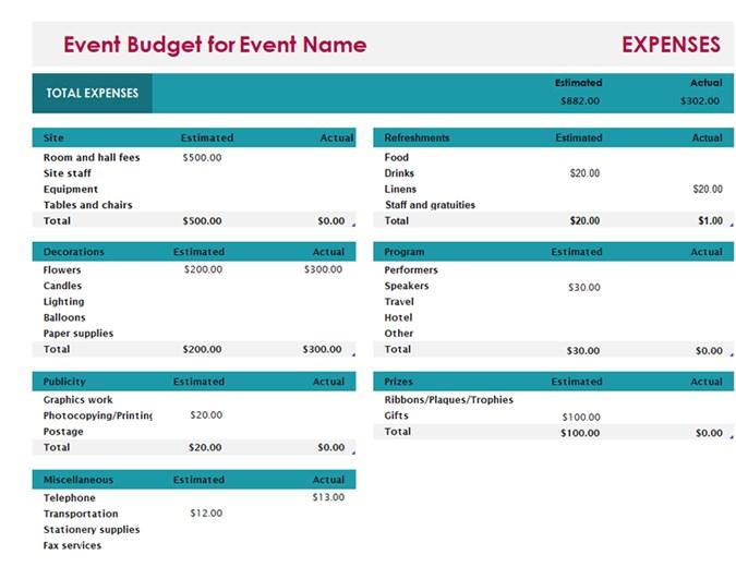 excel budget templates budgets office Templates   hatunugi.com
