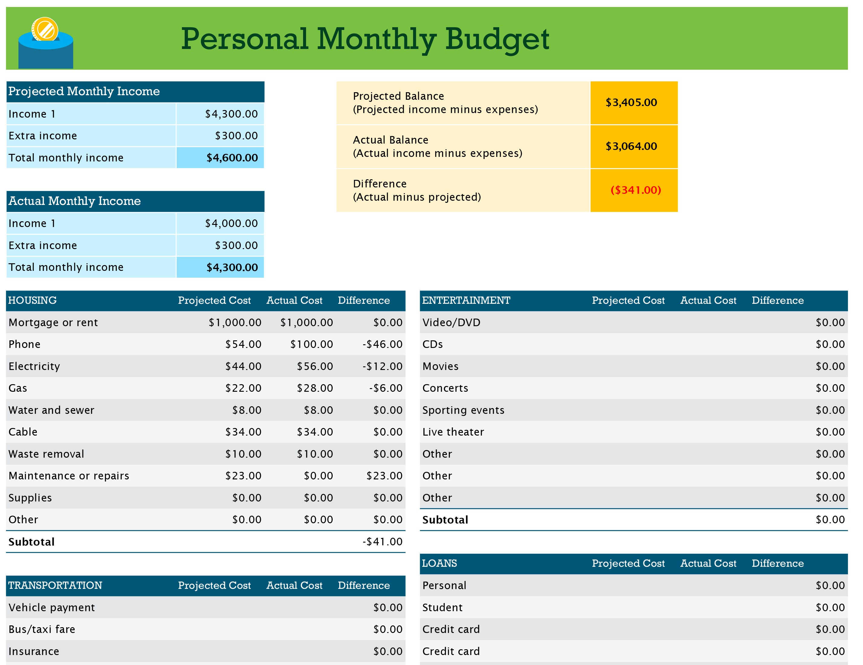 Personal monthly budget Excel