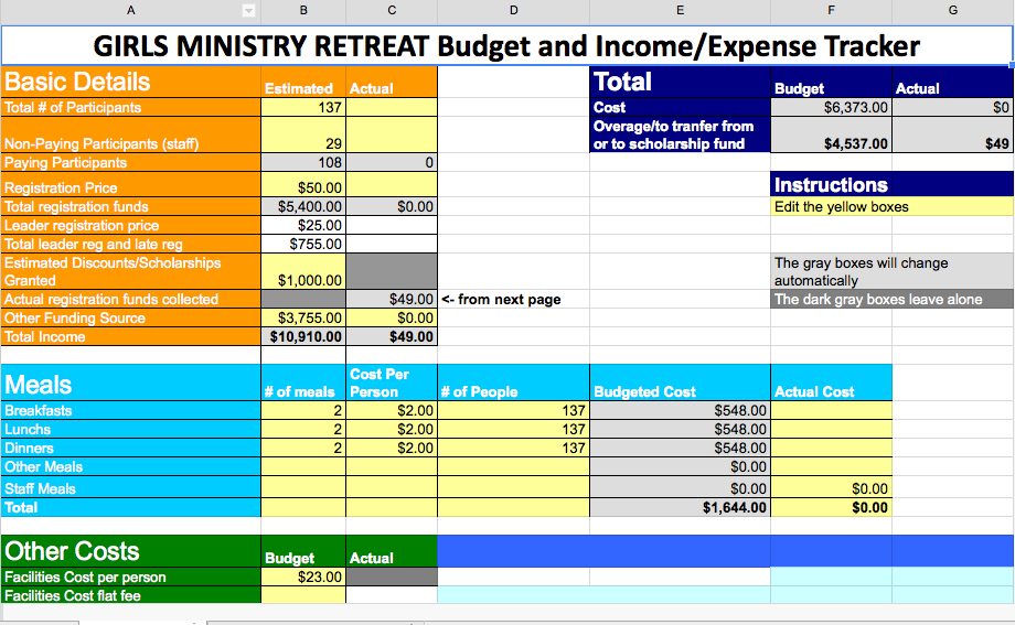The Best Girls Ministry Retreat Budget Template Ever