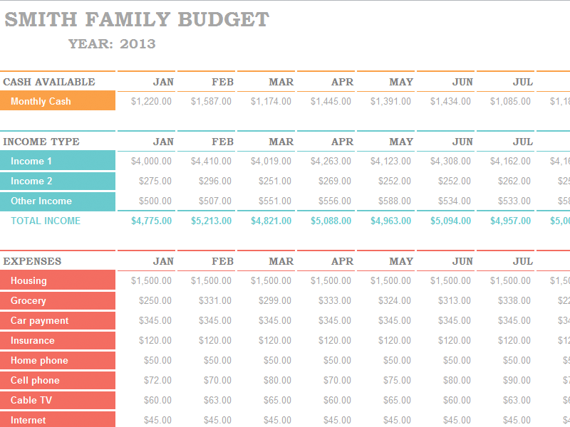 Family Budget Spreadsheet   We've started utilizing Mint.but I