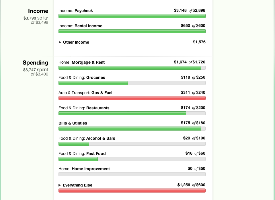 The Most Powerful Budgeting Tool Around: Mint.Review