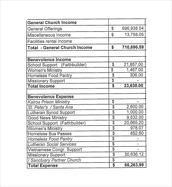 13+ Chruch Budget Templates   Word, PDF, Excel
