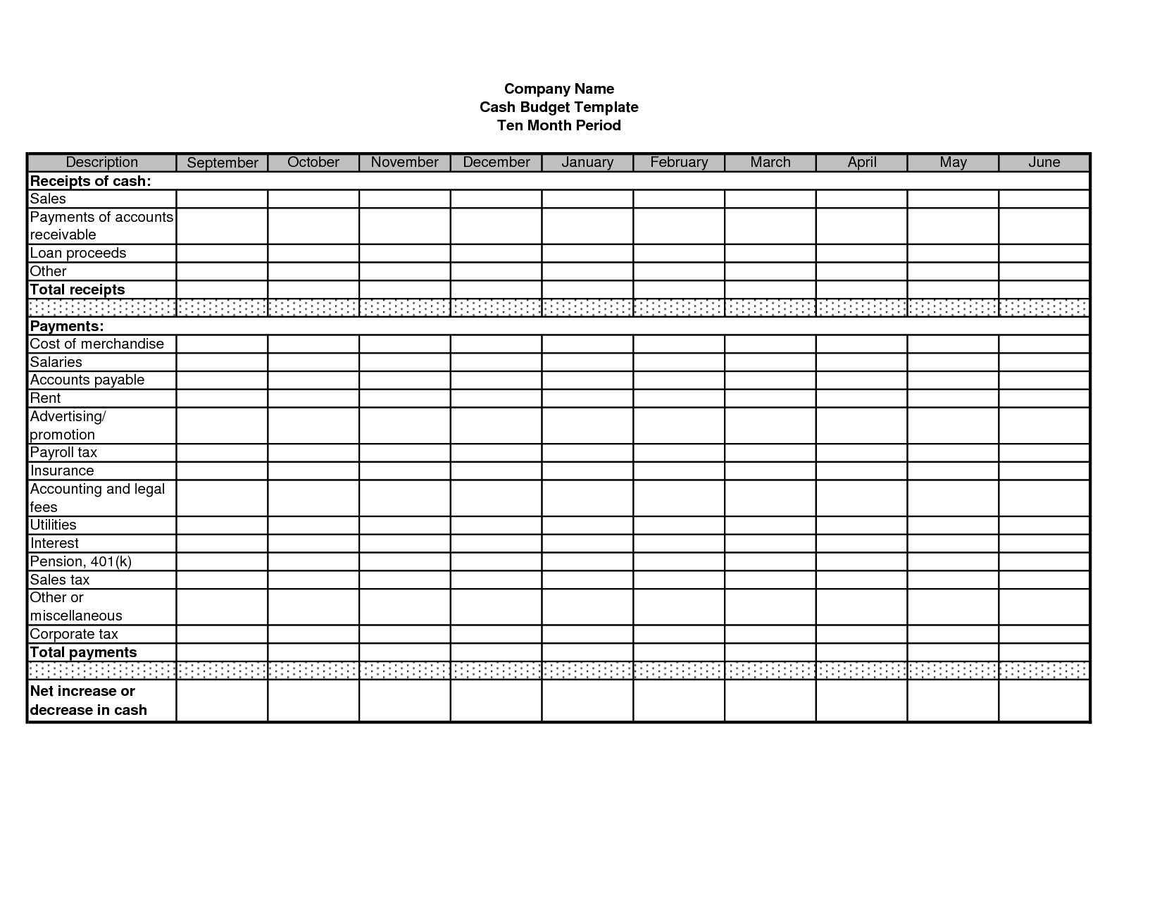 001 Monthly Cash Budget Template Plan Striking Templates Dave