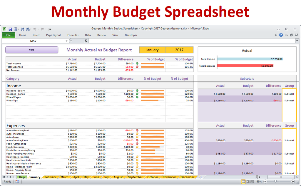 Home Budget Spreadsheet   Excel Budget Template   Excel Monthly