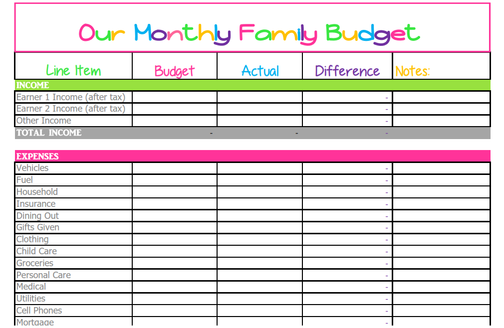 Cute Monthly Budget Printable – Free Editable Template | Budgeting
