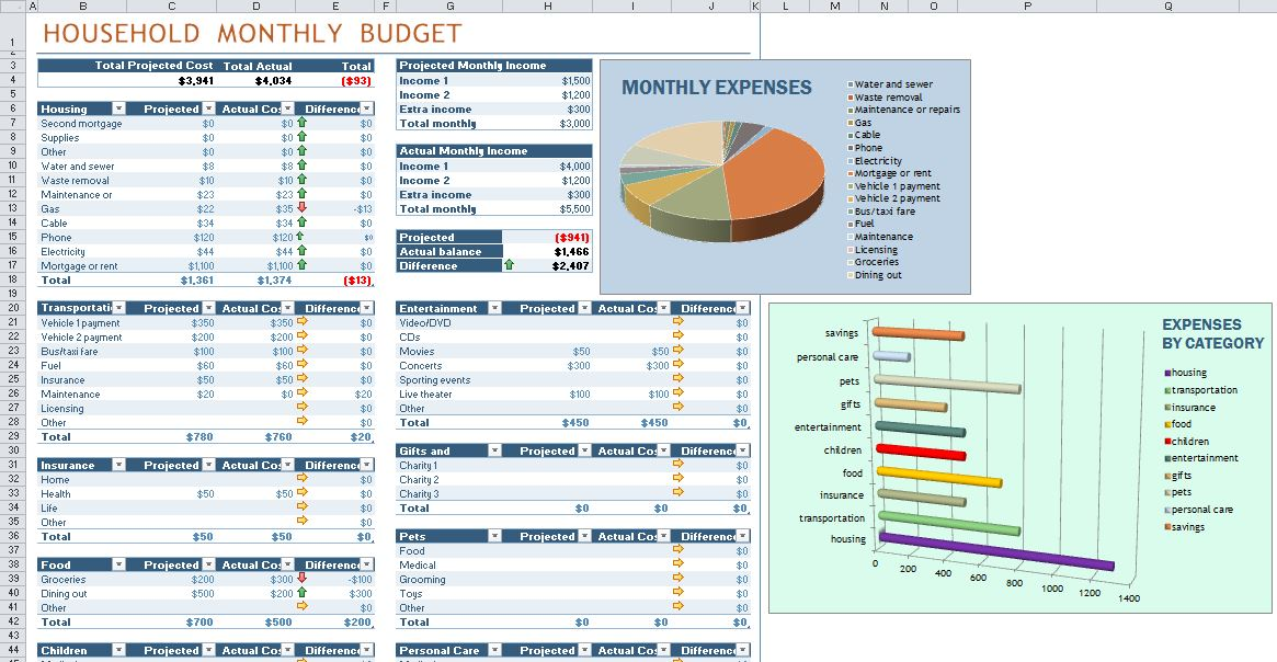 Household Monthly Budget Template | Monthly Household Budget