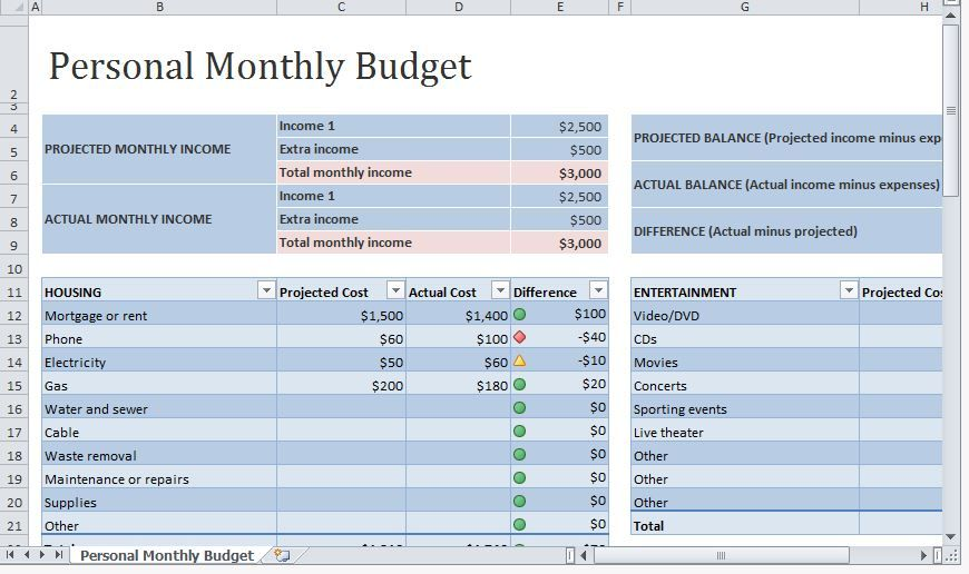monthly personal budget template personal monthly budget template