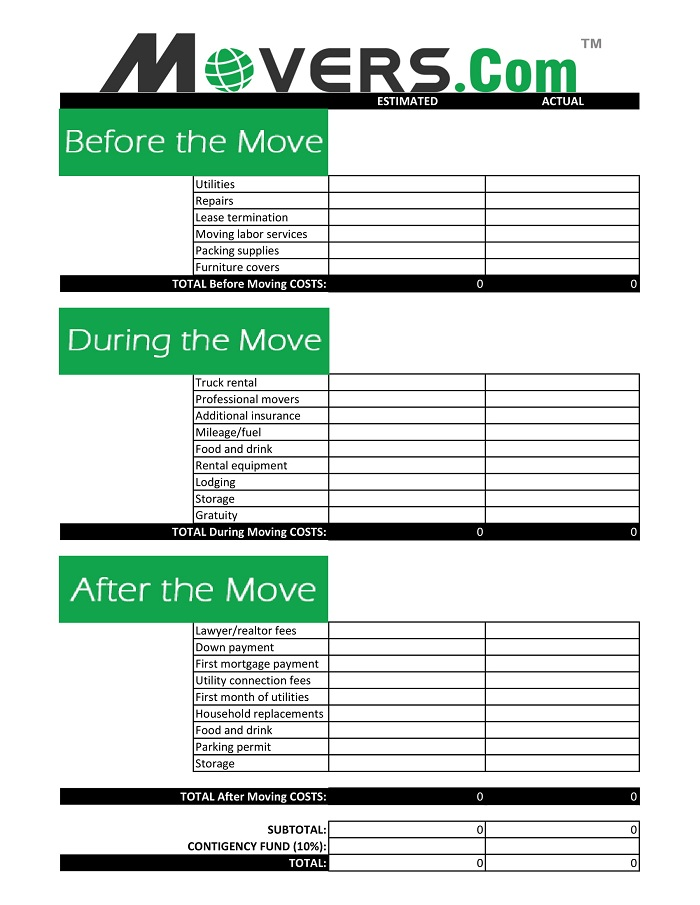 Movers.Budget Template   Movers.com