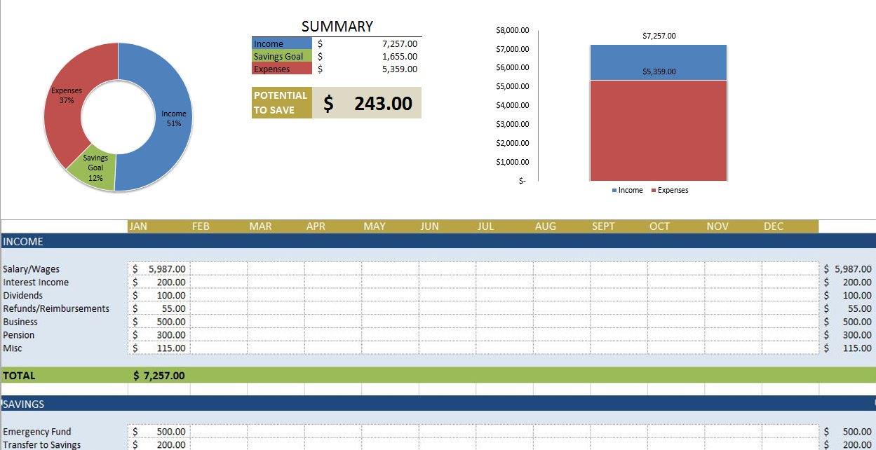 20+ Budget Templates for Excel   Vertex42.com