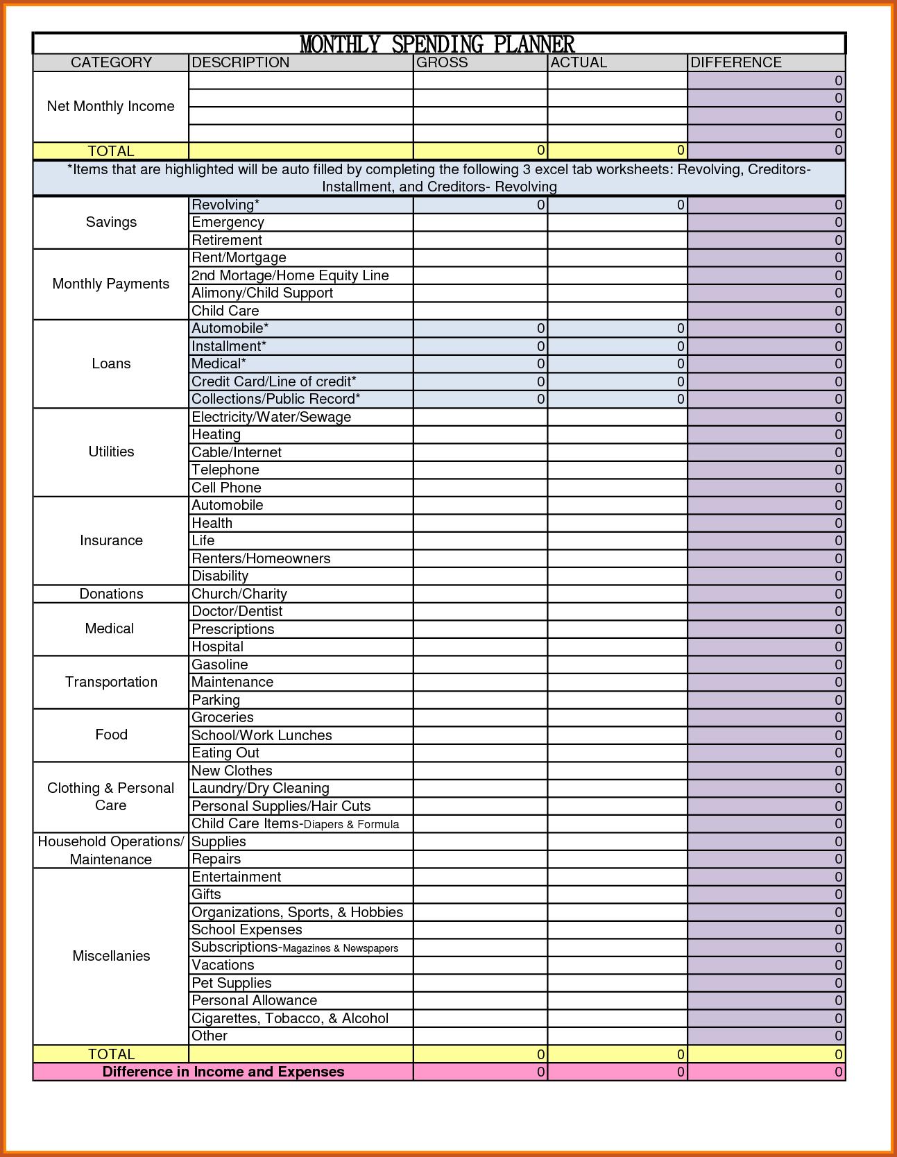 Non Profit Budget Spreadsheet | Non Profit Budgeting