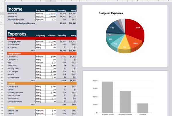 Programs for Personal Budget Stats – Austin+Wehrwein