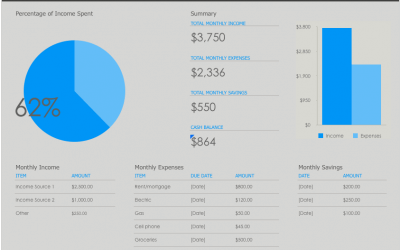 Impressive Apple Numbers Personal Budget Template Plan Templates