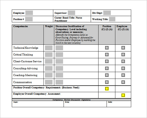Excellent Nursing Budget Template Plan Templates Home Unit