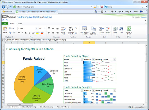 Easy budget management with Excel   Microsoft 365 Blog