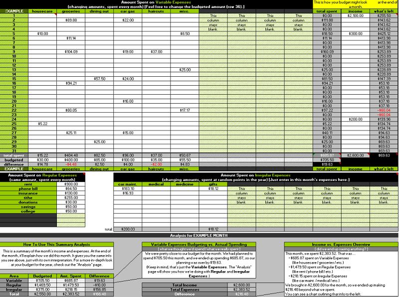 Four Week Budget   OpenOffice template