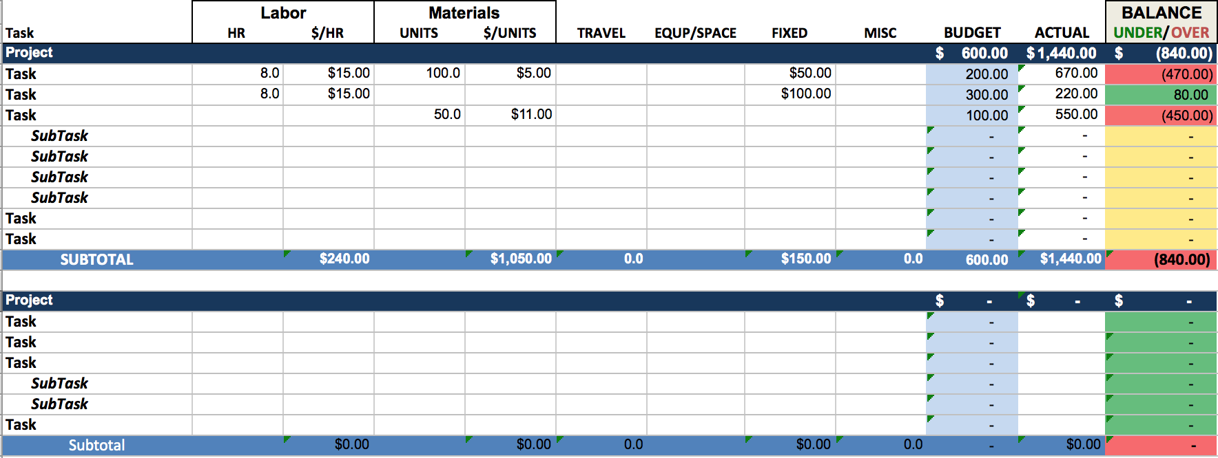 Operating Expense Budget Template XLS | XLStemplates