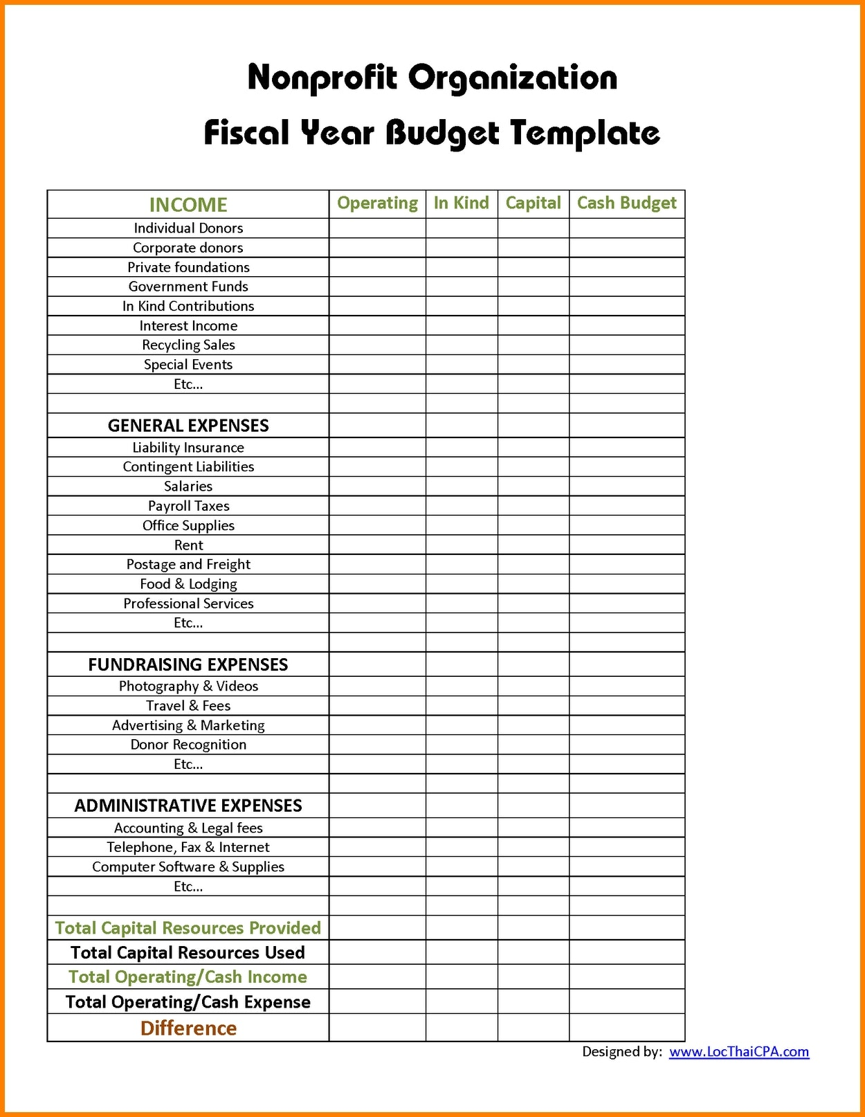 Amazing Operational Budget Template Plan Templates Operating Xls