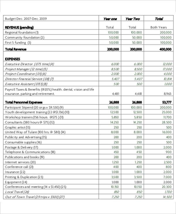 Singular Nonprofit Budget Template Excel Plan Templates Free