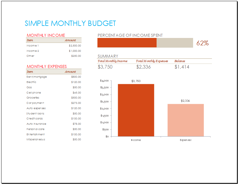 Monthly Budget Template With Percentage