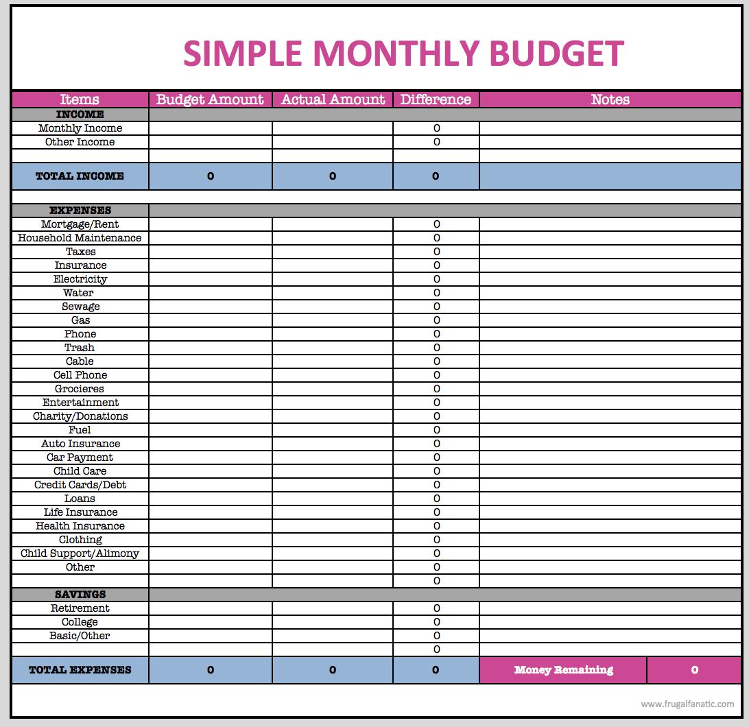 Personal Budget Template   13+ Free Word, Excel, PDF Documents