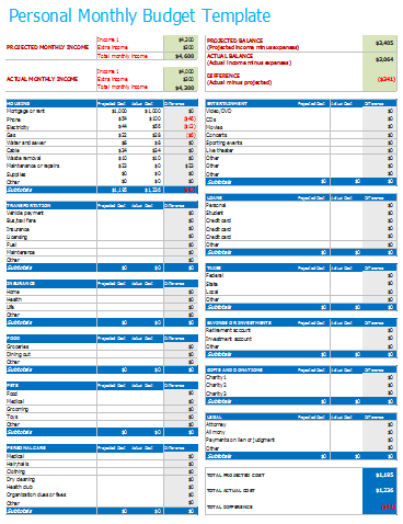 Personal Monthly Budget Template   Budget Templates